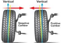 Positive and Negative Camber Graphic