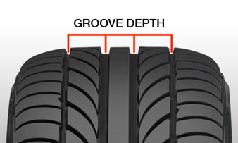 Tire Grooves Graphic