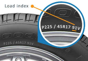 Load Index / Speed Rating Tire Graphic