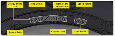 Metric Size Tire Graphic