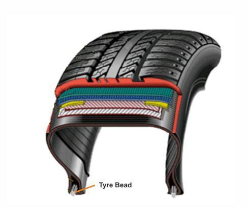 Tire Bead Graphic